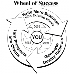 Wheel.of.Success2..LTR.BW